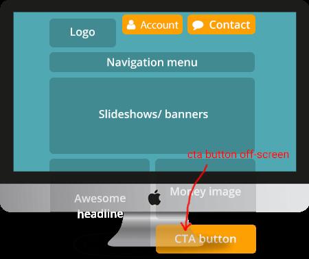 Before - important content hidden off screen