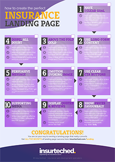 Insurance landing page checklist infographic